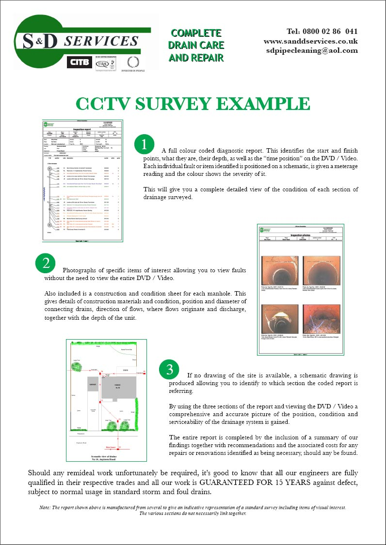 CCTV Surveying - report example page 1